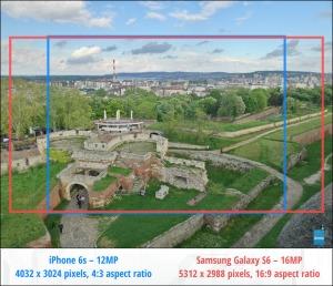iphone-6s-vs-galaxy-s6-camera-ratios-visualized